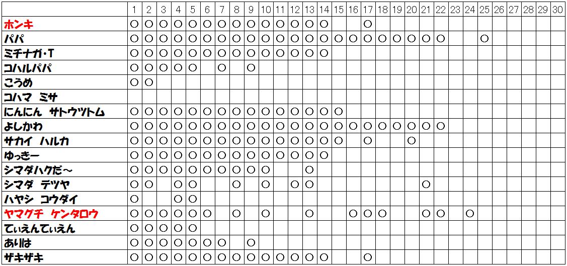 f:id:kjs209:20210905114034p:plain