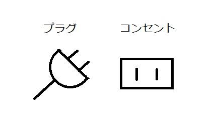f:id:kk-7:20170419204851j:plain