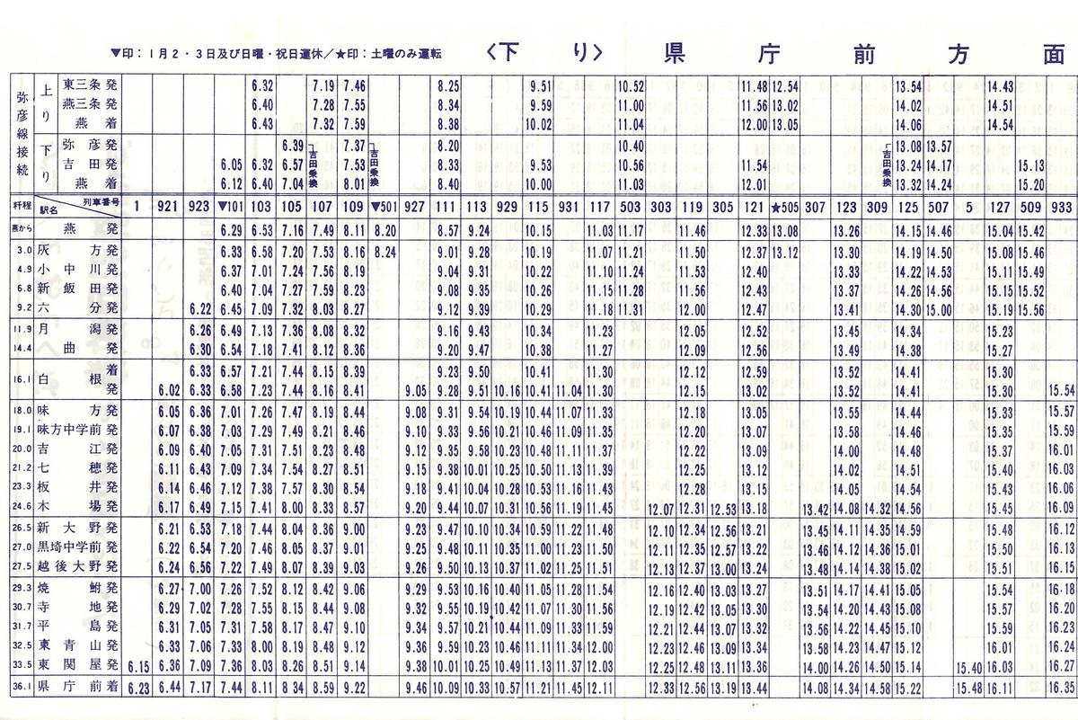 f:id:kk-kiyo:20200125180315p:plain