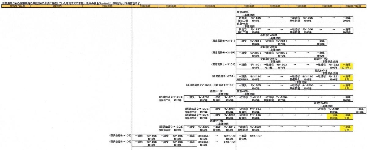 f:id:kk-kiyo:20200208161515j:plain