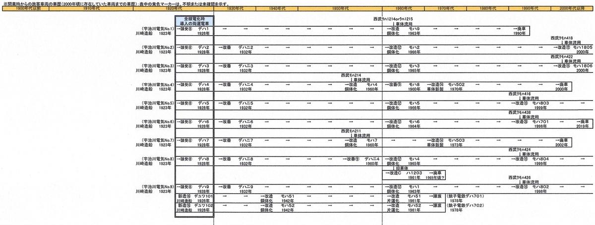f:id:kk-kiyo:20200208161537j:plain