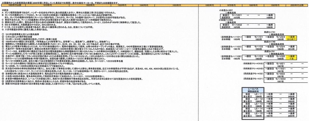 f:id:kk-kiyo:20200208161554j:plain