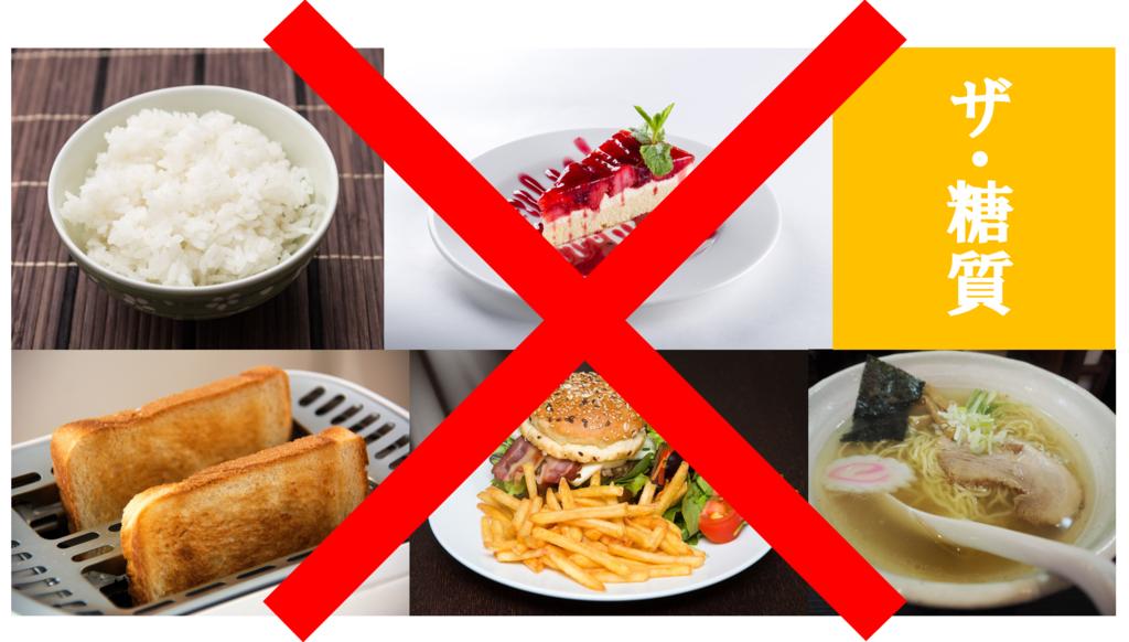 スーパー糖質制限