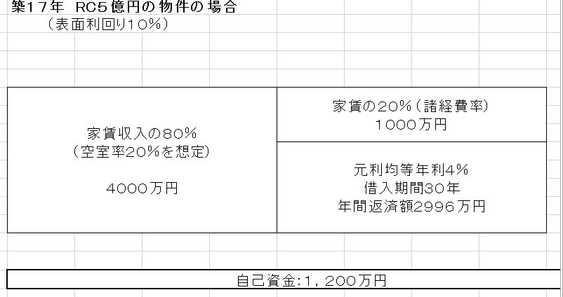 f:id:kk20724540:20160720155453p:plain