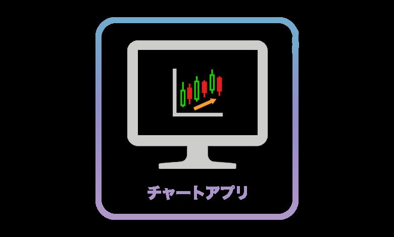 仮想通貨チャート確認アプリ