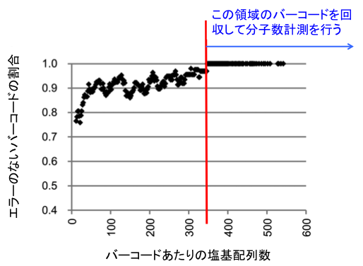 f:id:kkatogo13:20201207160506p:plain