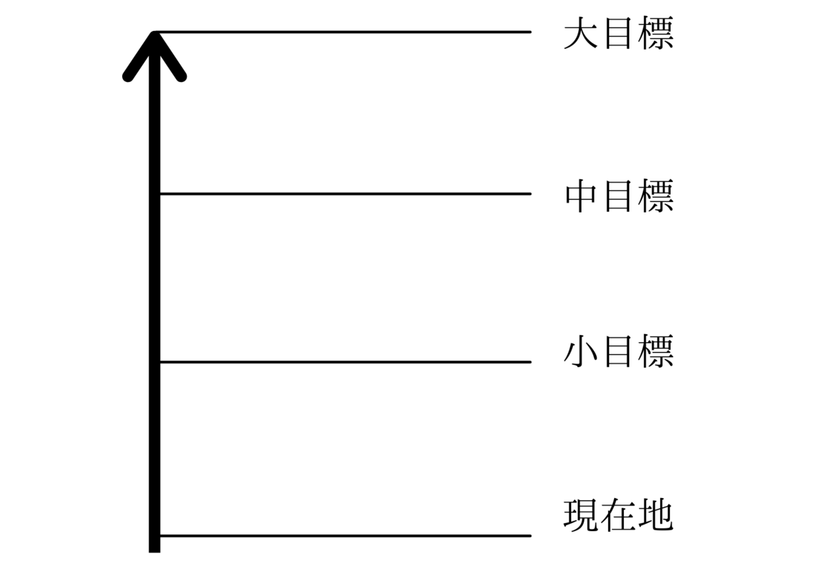 f:id:kkeeiioo:20210729005059p:plain