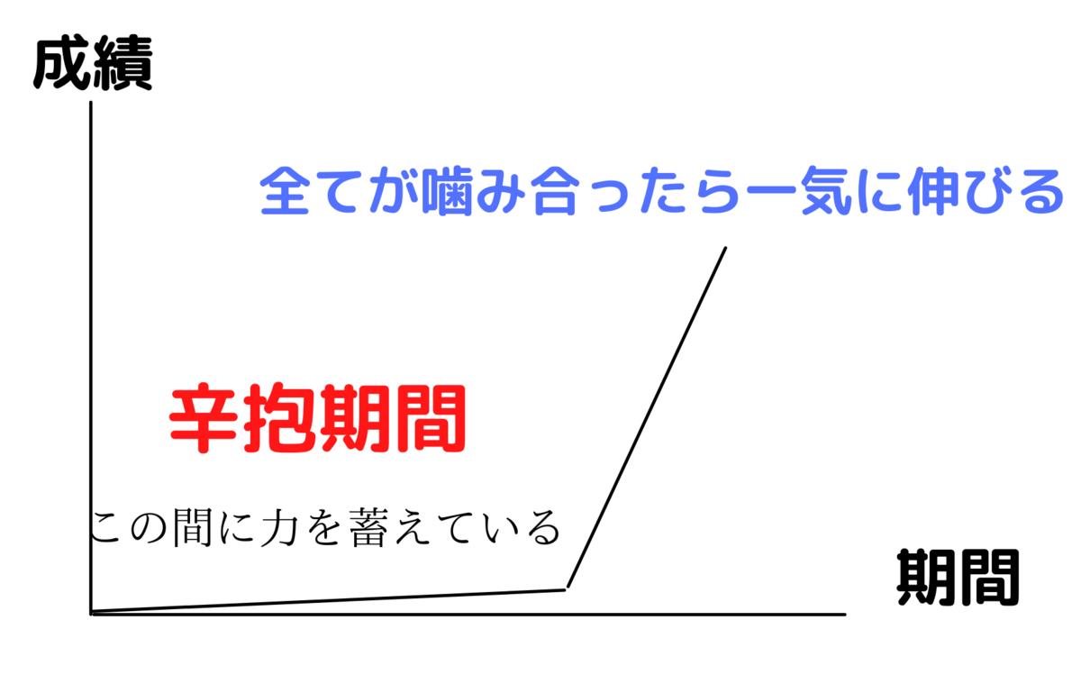 f:id:kkeeiioo:20210814153804p:plain