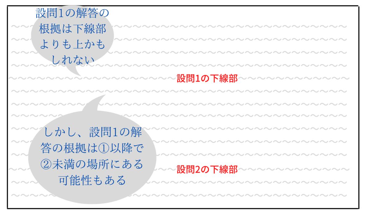 f:id:kkeeiioo:20210902194449p:plain