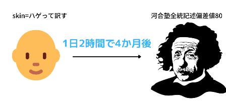 f:id:kkeeiioo:20210903004428j:plain