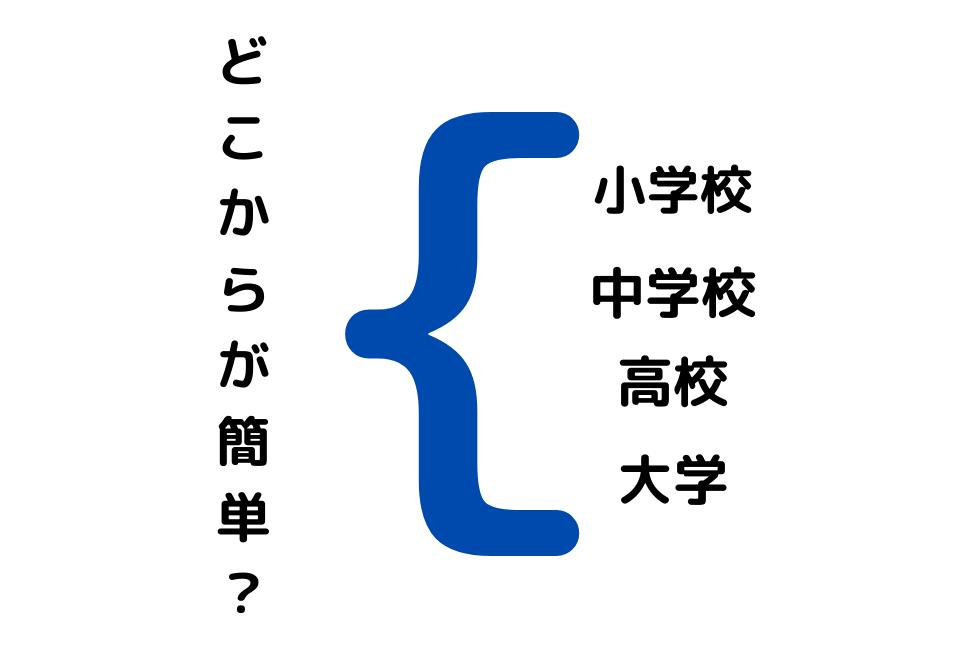 f:id:kkeeiioo:20210906004106p:plain