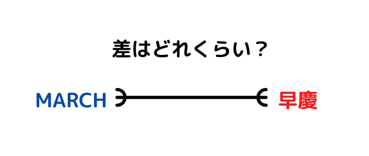 f:id:kkeeiioo:20210906063117p:plain