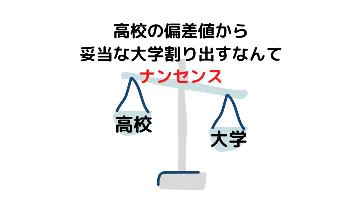 f:id:kkeeiioo:20210909060747p:plain