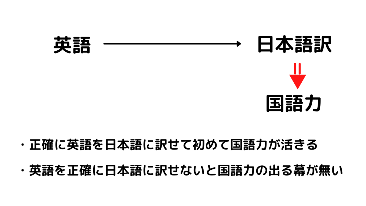 f:id:kkeeiioo:20210915154258p:plain