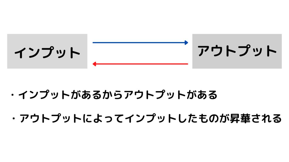 f:id:kkeeiioo:20210915193517p:plain