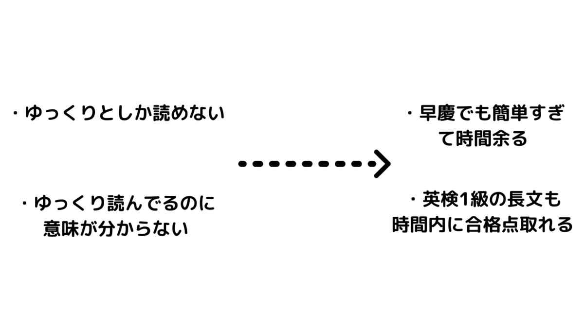 f:id:kkeeiioo:20210915231609p:plain