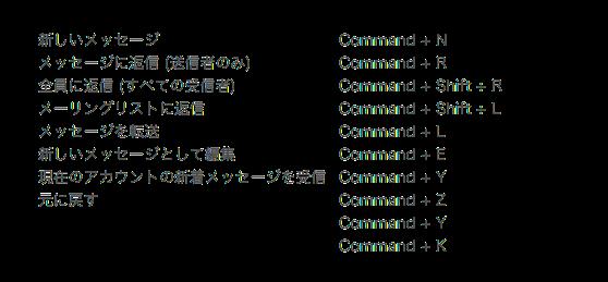 f:id:kkkxxxkkxxkx:20170415130646p:plain