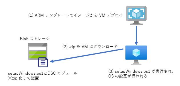 f:id:kkkzk:20201112023208p:plain