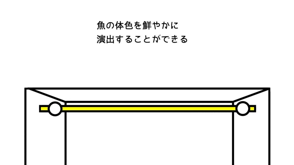 f:id:kklmwashibel:20170131223849j:plain