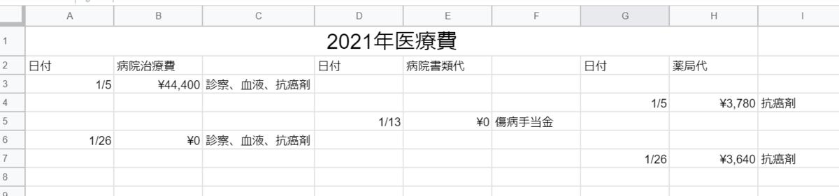 f:id:kknskkns:20210130103402p:plain