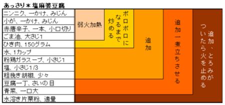 f:id:kkomiyama:20081130085507p:image