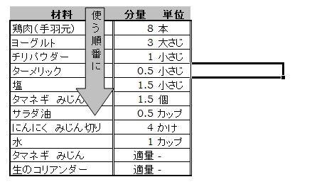 f:id:kkomiyama:20081201225928j:image