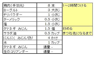 f:id:kkomiyama:20081201225929j:image