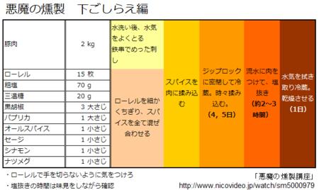 f:id:kkomiyama:20081207192636p:image