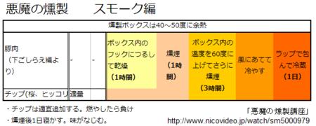 f:id:kkomiyama:20081207192637p:image