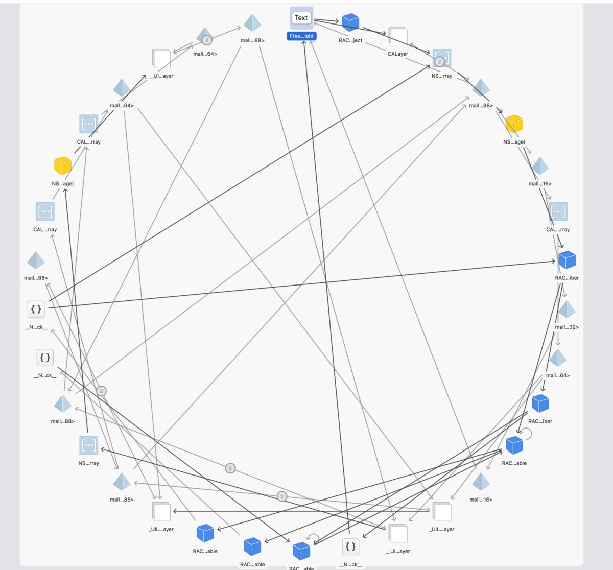 Debug Memory Graphで循環参照が可視化された様子