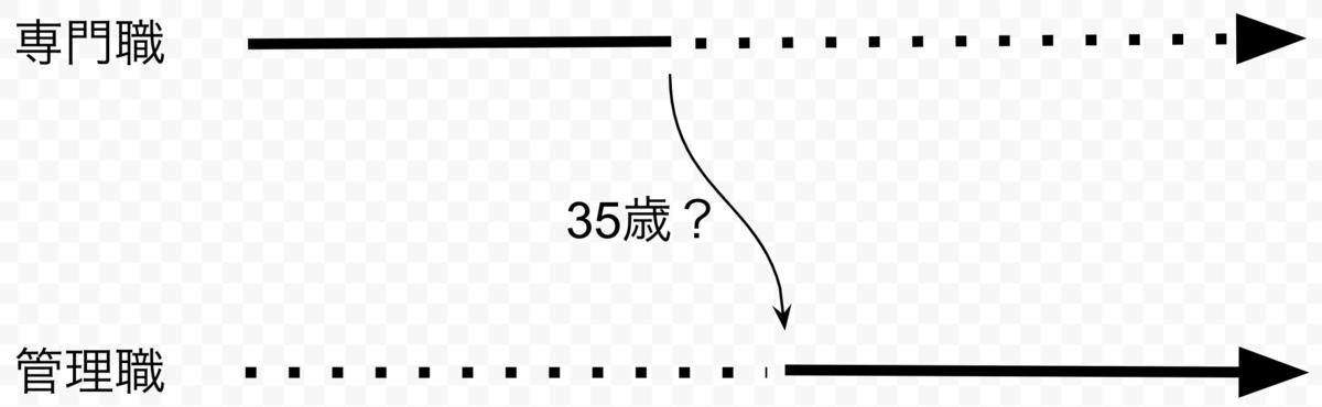 f:id:kkotyy:20190401155117p:plain