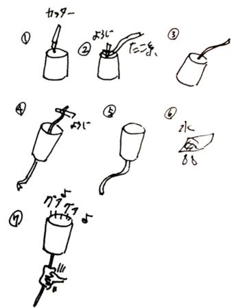 夏休み 夏休み 自由研究 実験 : ... 自由研究に・紙コッ... - NAVER