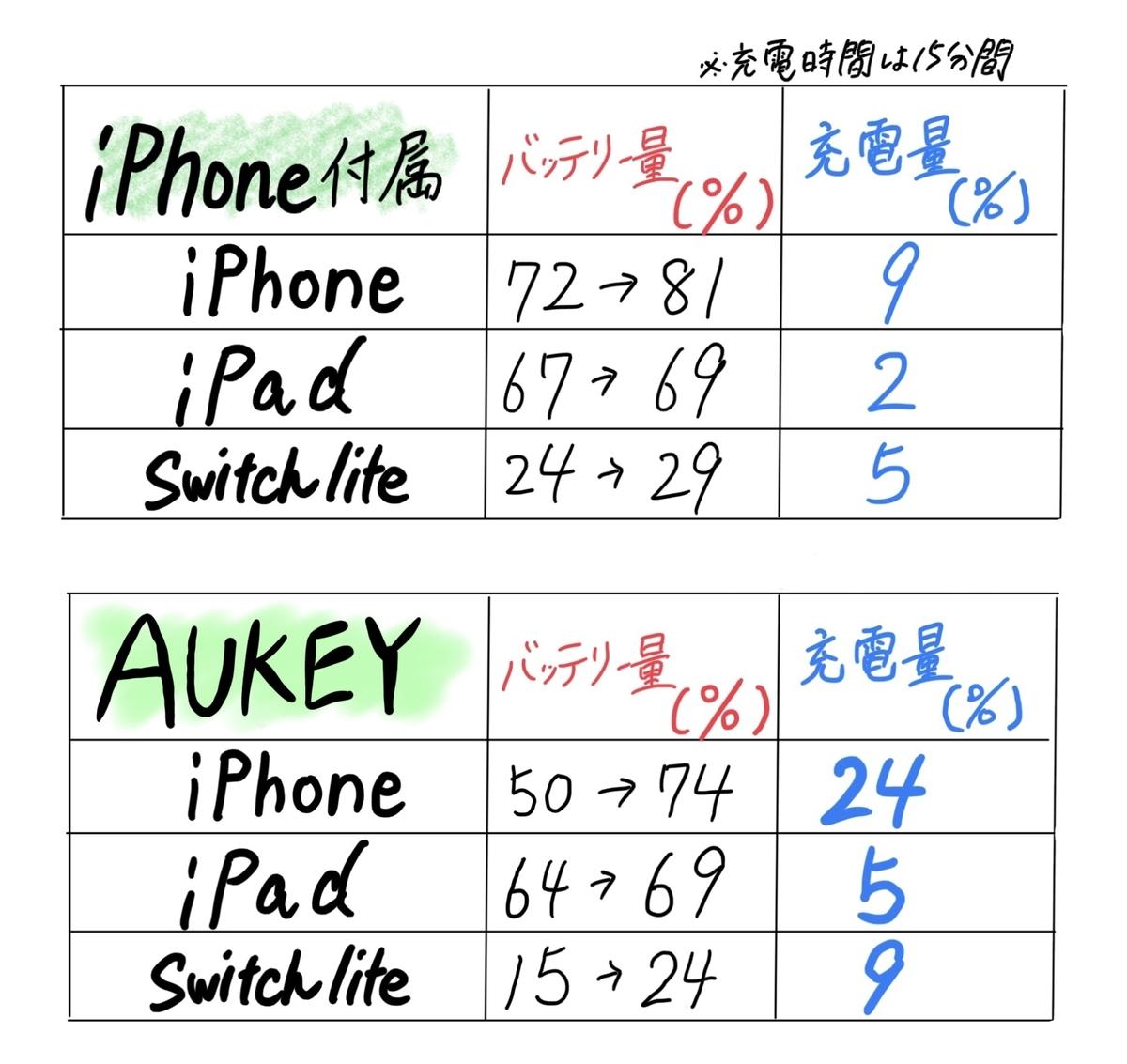 f:id:kkuzuu:20201023200757j:plain