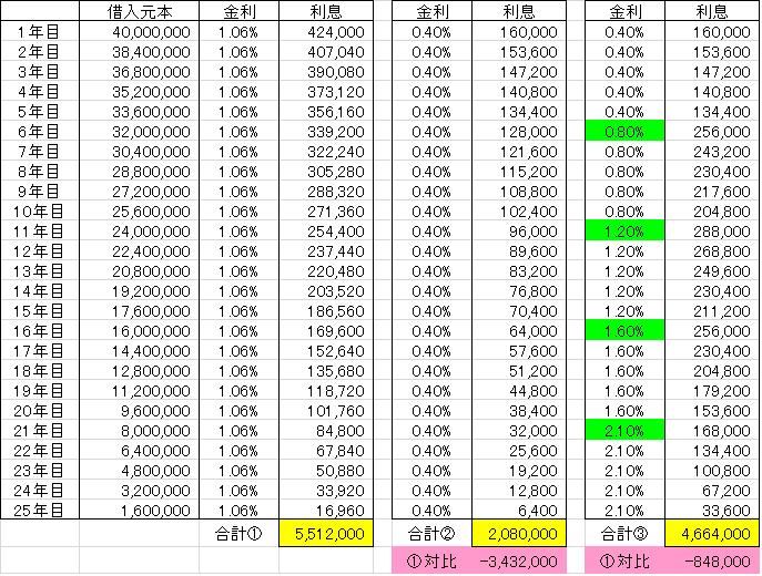 f:id:kky1205:20201224205404p:plain