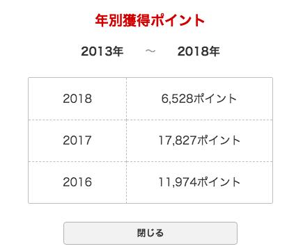 f:id:kkyo9113:20190130175414p:plain