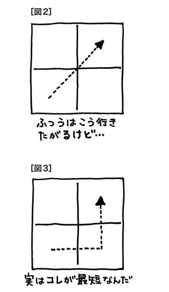 f:id:kkyo9113:20190304170848j:plain