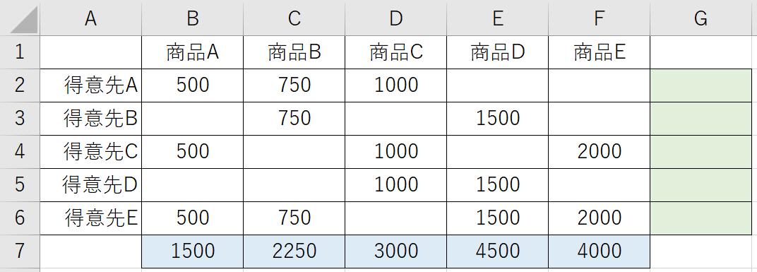 f:id:km6log:20210223184829p:plain