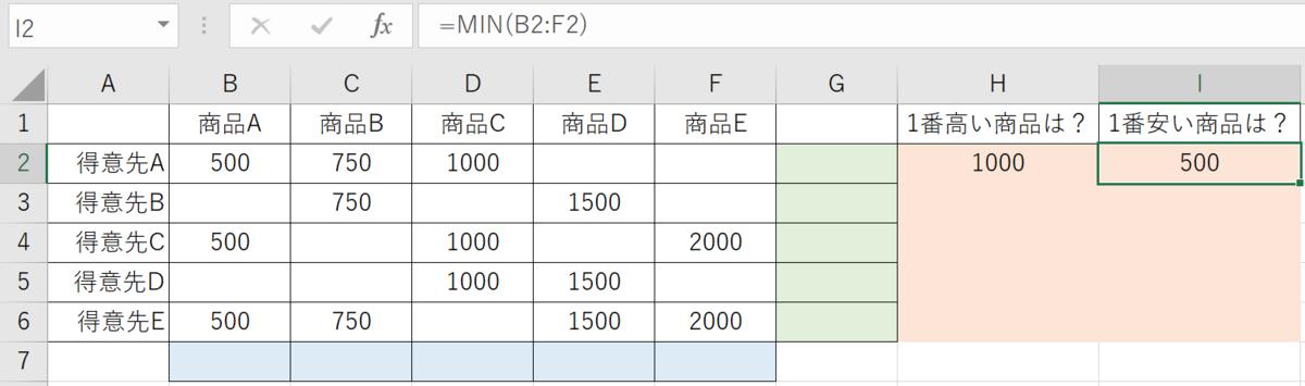 f:id:km6log:20210223191337p:plain