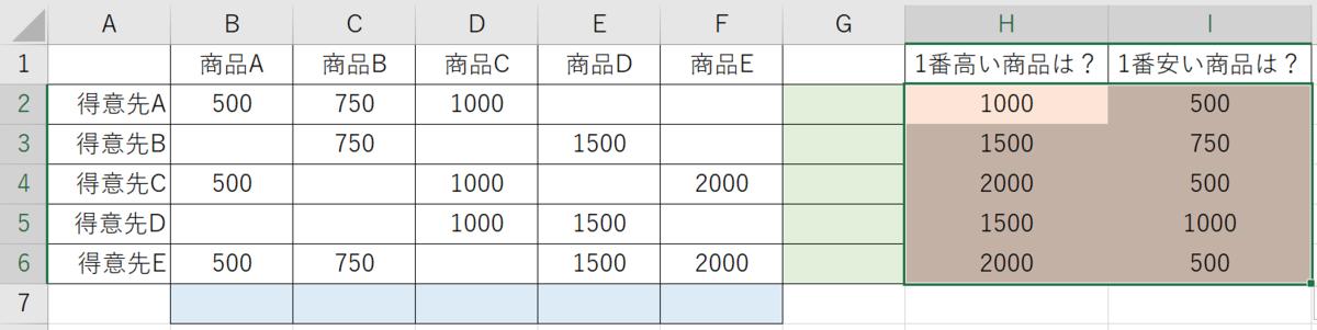 f:id:km6log:20210223191528p:plain