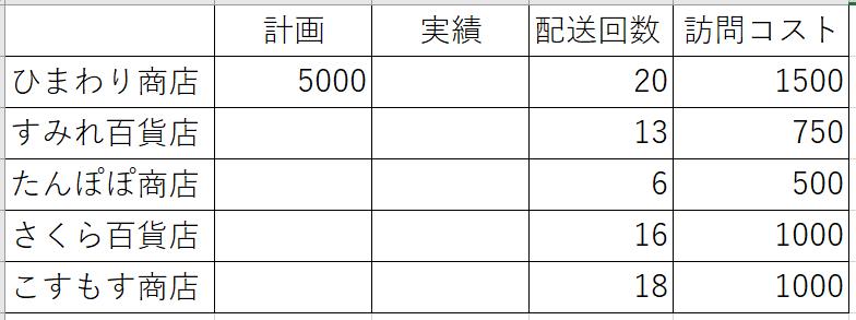 f:id:km6log:20210223210417p:plain