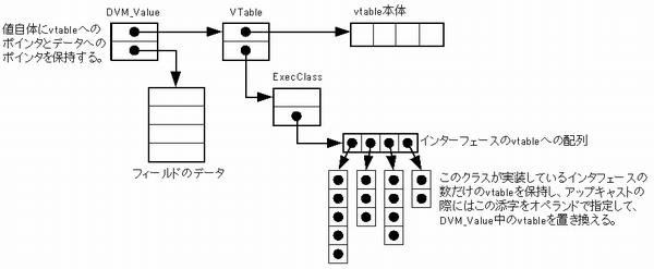 f:id:kmaebashi:20080529235204p:image
