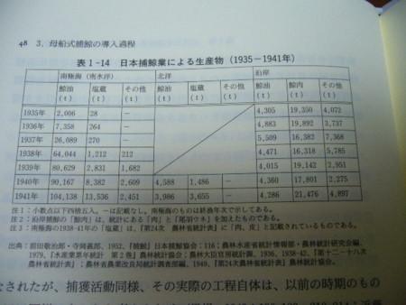 f:id:kmaebashi:20100712004537j:image
