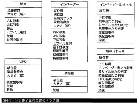 f:id:kmaebashi:20101206014311p:image