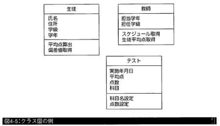 f:id:kmaebashi:20101206014312p:image