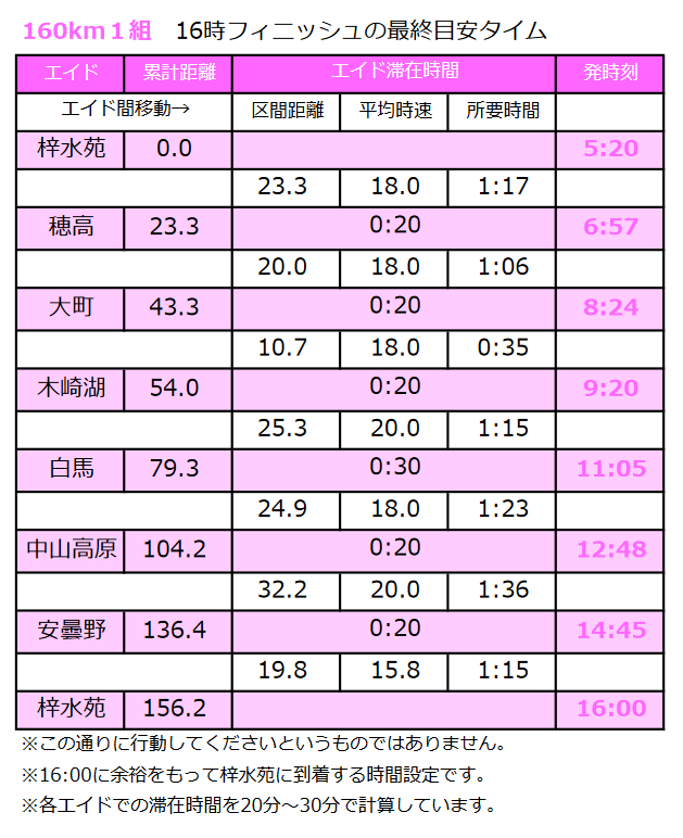 f:id:kmaebashi:20190530011802p:plain