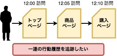 f:id:kmatsumiya6:20180328123938p:plain