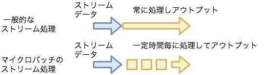 f:id:kmatsumiya6:20180328125358p:plain