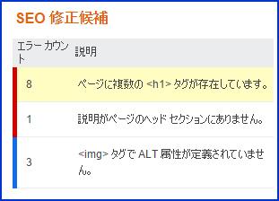 f:id:kminebg1110:20151220170058p:plain