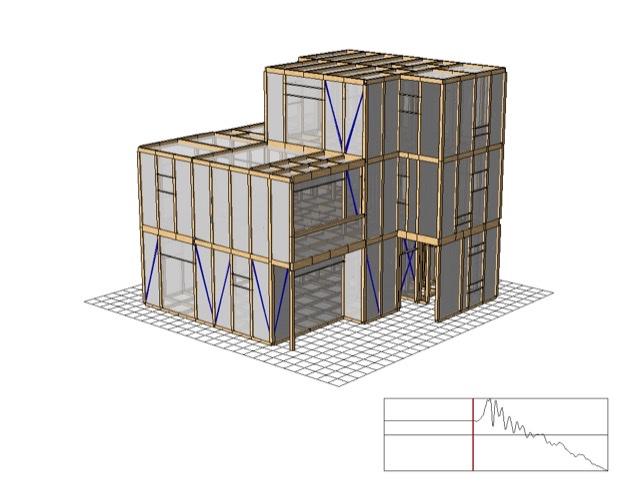 wallstat 熊本地震 解析 耐震等級