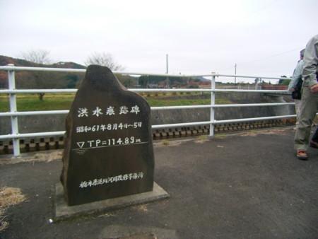 深沢川洪水痕跡碑